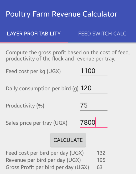 Sample Layer Profitability computation