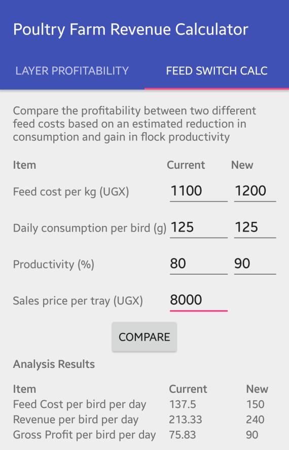 Sample Feed Switch Comparison Computation